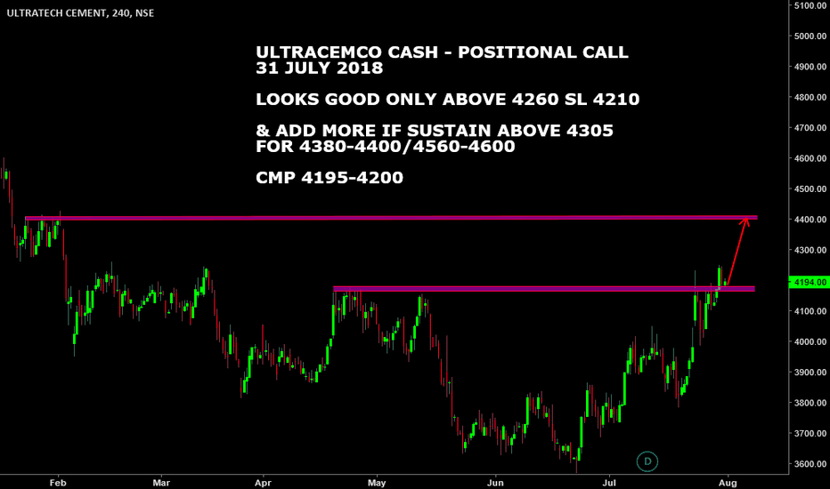 ULTRACEMCO: #ULTRACEMCO CASH : POSIITONAL LOOKS GOOD ABOVE 4260 & ABOVE 4305