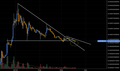 XRPBTC: Could this be a delayed breakout?