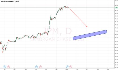 JPM: JPM madness