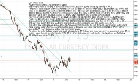 DXY: DXY: Dollar Index: neutral awaiting next signal