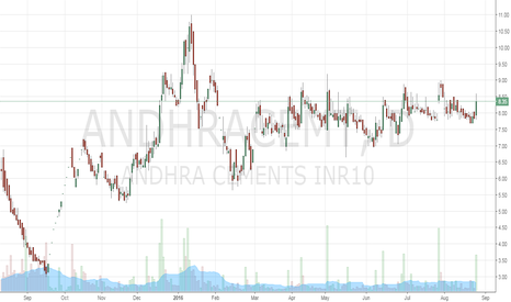 ANDHRACEMT: Andhra cement