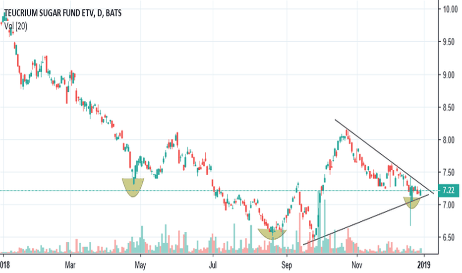 CANE: $CANE Will be watching this closely