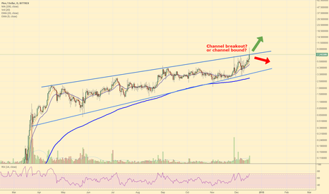 PIVXUSD: PIVX breaking out of Channel?