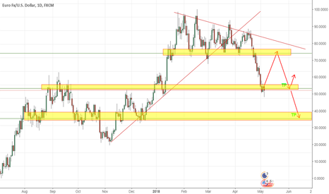 EURUSD: BREAKING OUT AND SWING UP FOR TEST