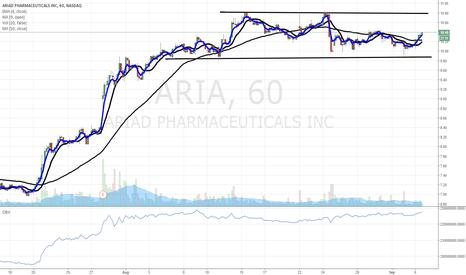 ARIA: $ARIA buy buy buy
