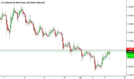 USDZAR: impossibile shortare