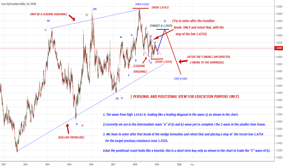 EURCAD: AFTER A 3 WAVE TO THE UPSIDE (short term buy), THEN BEARISH