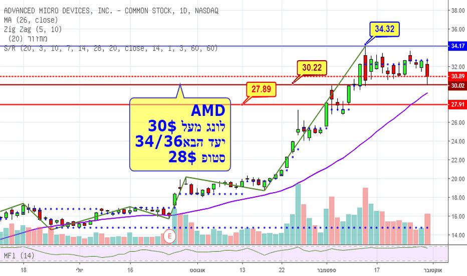 AMD: AMD מעל 30$ לונג חיובי -- סטופ = 28$