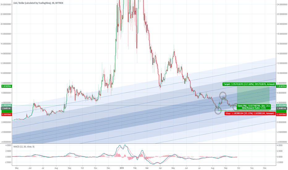 LSKUSD: Speculative Base Channel