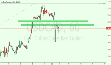USDCAD: usdcad 1h for short