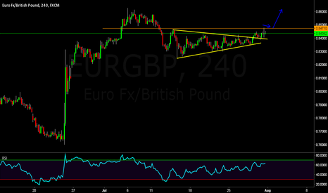 EURGBP: EURBGP   waiting for break the resistence to buy  the market