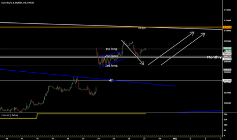 EURUSD: TP for EUR/USD