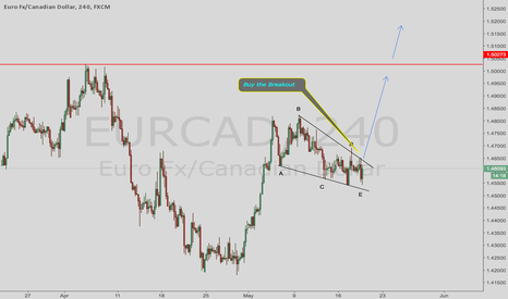 EURCAD: LONG EURCAD GREAT BUY!