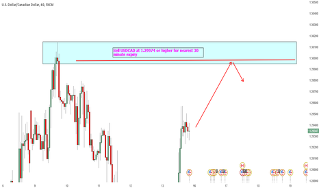 USDCAD: Binary Options PUT option idea