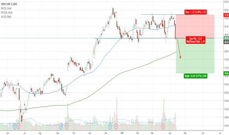 FDX: Potential Short in FDX