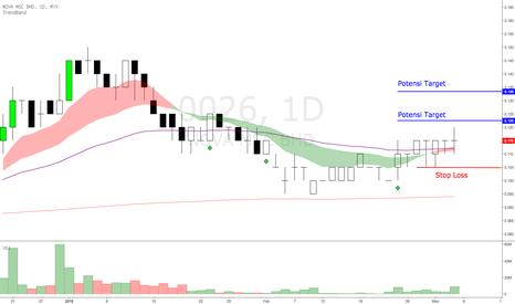 0026: NOVA - penny stock