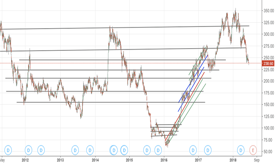 VEDL: zoom it and replay it..inspired by gann...but still need of work