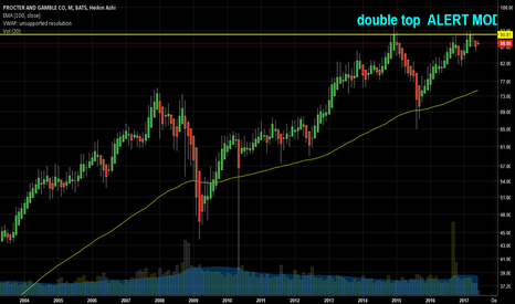 PG: SELL PROCTER AND GAMBLE