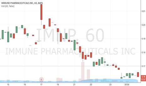 IMNP: buy .17 tp .19