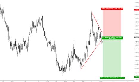 NZDCHF: 老谢金融:纽元兑瑞郎跌破三角形下轨,目标见0.6784