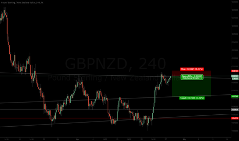 GBPNZD: GBPNZD - Looking for a short term drop