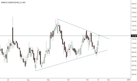 RAMCOCEM: ramco- triangle at top