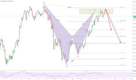 USDJPY: USDJPY, 1H, Bat pattern in action
