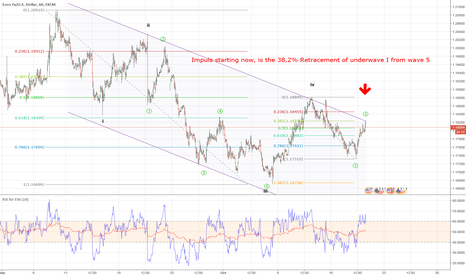 EURUSD: EURUSD, Big Wave 3 will start with a huge impulse after 10:00