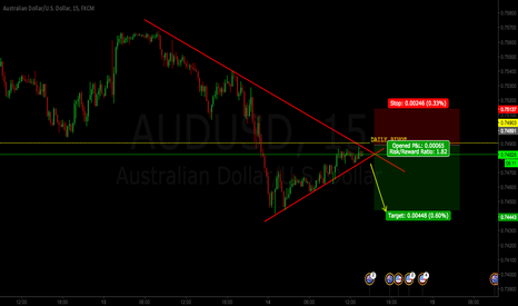 AUDUSD: AUDUSD SELL IDEA (INTRA DAY TRADE)