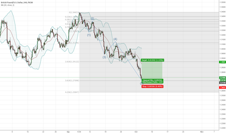 GBPUSD: GBPUSD ok if you this to me