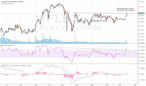 UFLEX: UFLEX - Breakout