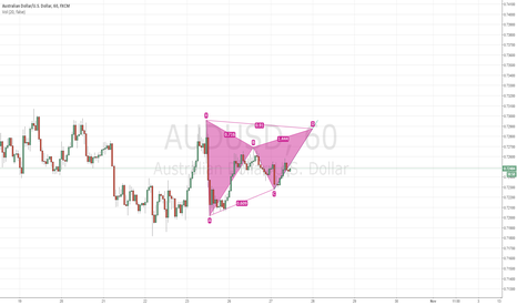AUDUSD: Potential bearish Gartley pattern