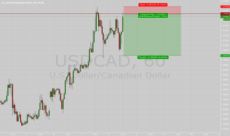 USDCAD: usdcad some short