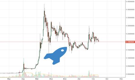 XRPUSDT: Инвестиции. Фундаментальный анализ. На пороге Crypto-SWIFT !!!