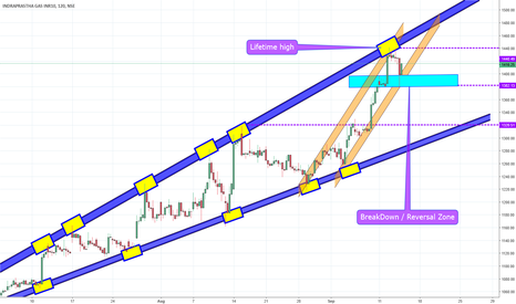 IGL: IGL Expanding Wedge n Channel