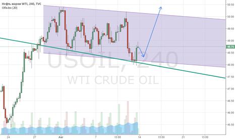 USOIL: Нефть WTI теперь уже с флагом и смотрит в сторону $55 за бочку!
