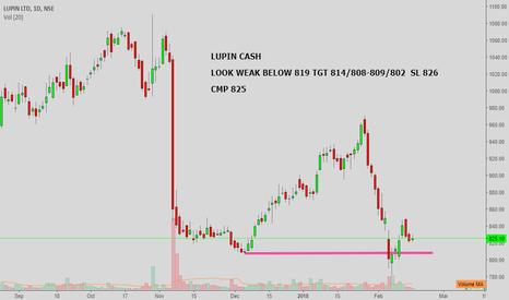 LUPIN: #LUPIN CASH : GOOD SELL BELOW 819