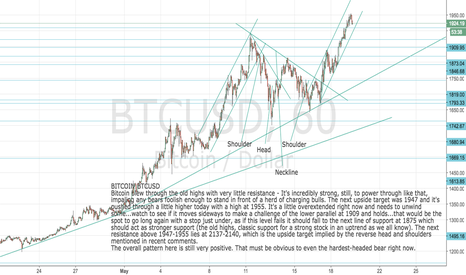 BTCUSD: BITCOIN BTCUSD Update: Still more to come