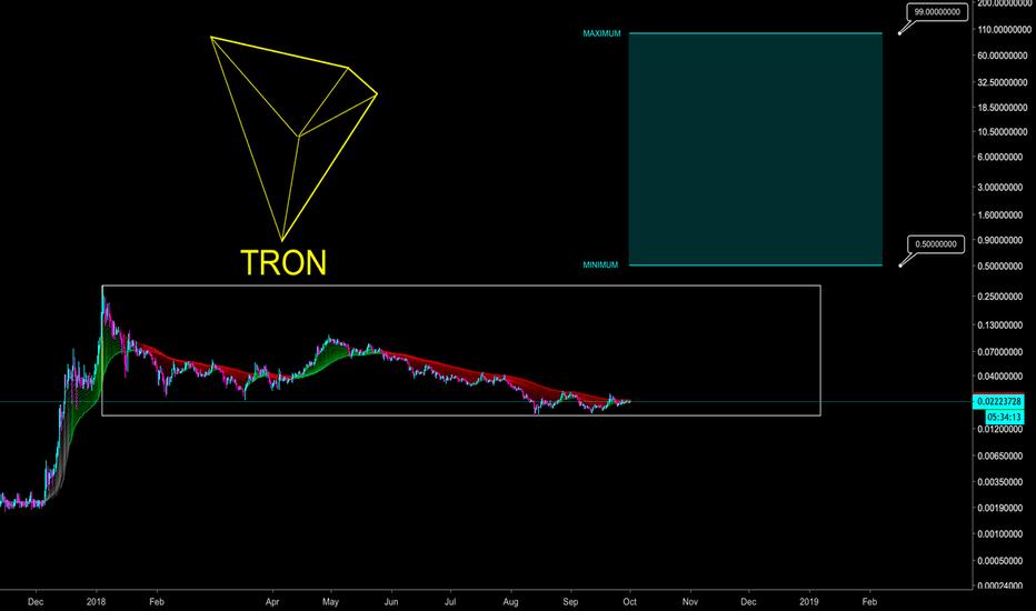 TRXUSD: TRON EOY PREDICTION MIN $0.50 MAX $99 - CryptoManiac101