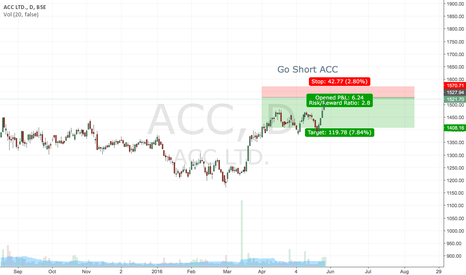 ACC: Short ACC Cements
