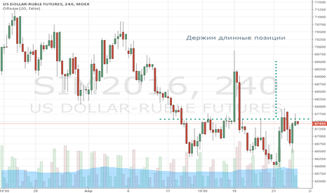SIM2016: Длинная позиция по фьючерсу на доллар