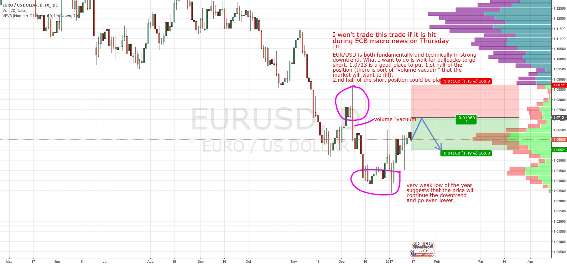 Option trading bear market strategies dubai