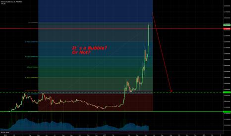 ETHBTC: ETHBTC Bubble