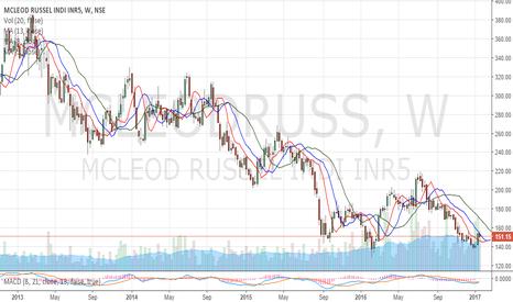 MCLEODRUSS: Penny Stocks