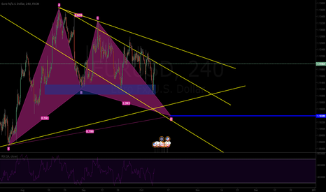 EURUSD: Possiple Gartley 4h EUR/USD