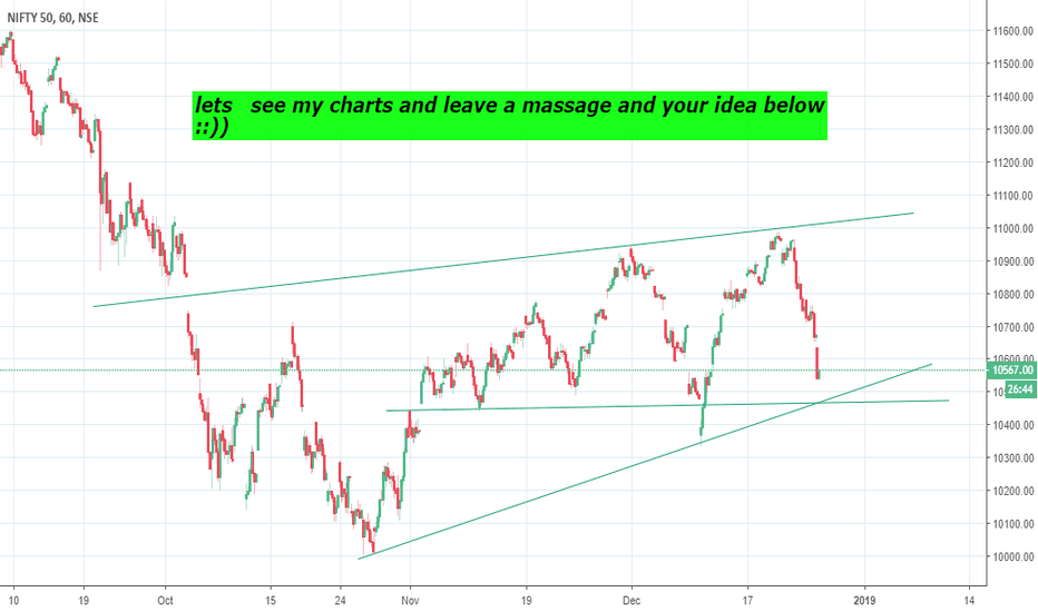 NIFTY: nifty chart lines