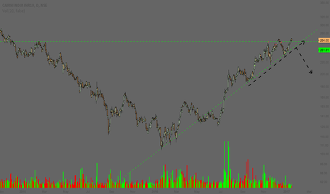CAIRN: Cairn India - Positional