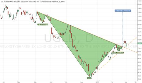 UGLD: Gold Ultra Long