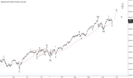 NQ1!: NASDAQ - ещё один импульс