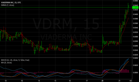 VDRM: Congrats longs!!!